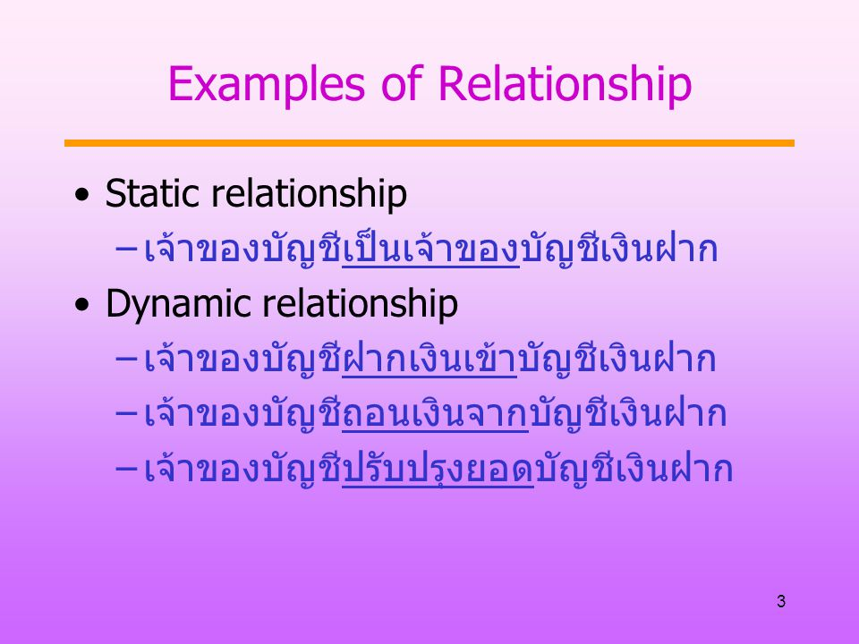 Examples of Relationship