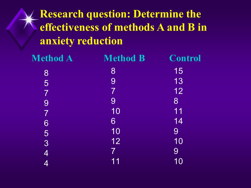 Research question: Determine the effectiveness of methods A and B in
