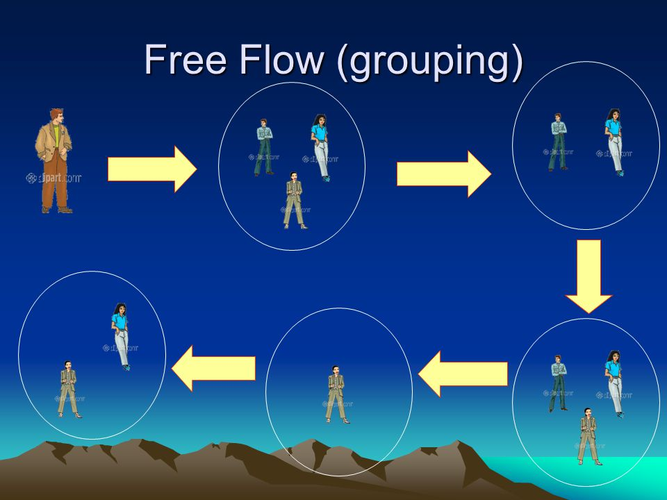 Free Flow (grouping)