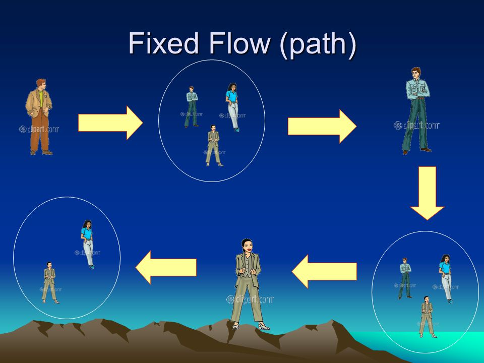 Fixed Flow (path)