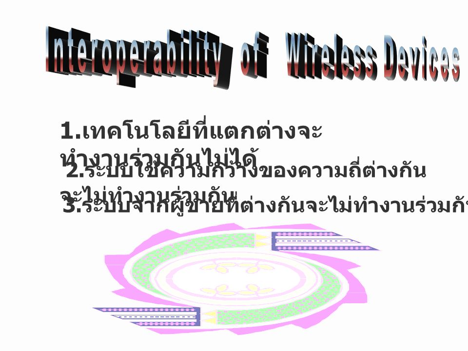 Interoperability of Wireless Devices