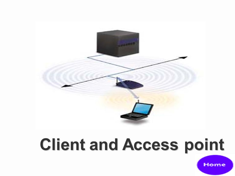 Client and Access point