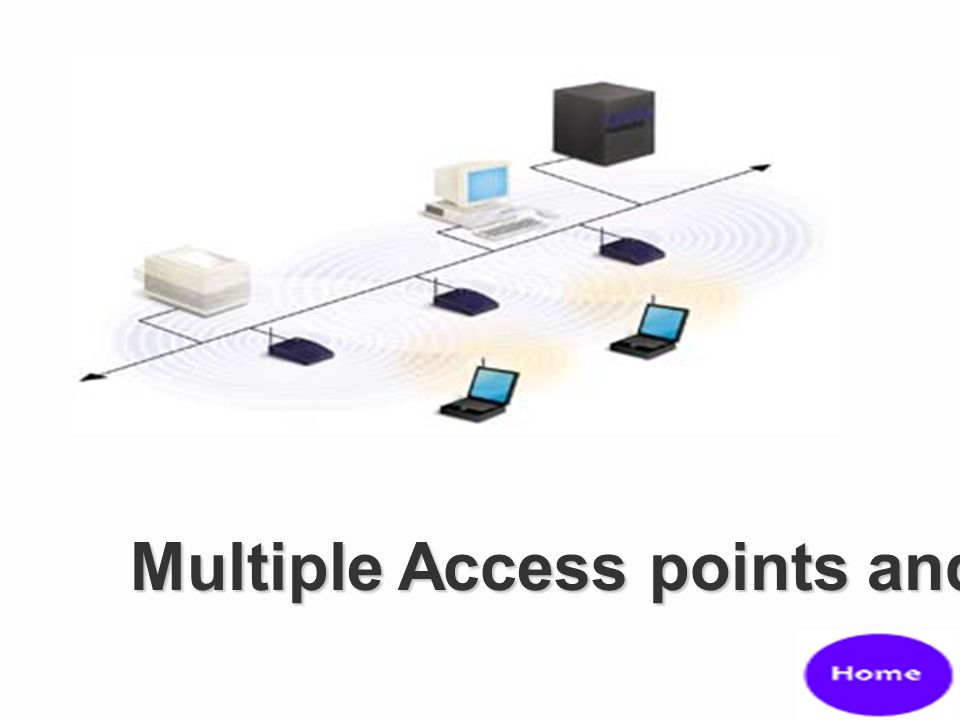 Multiple Access points and Roaming