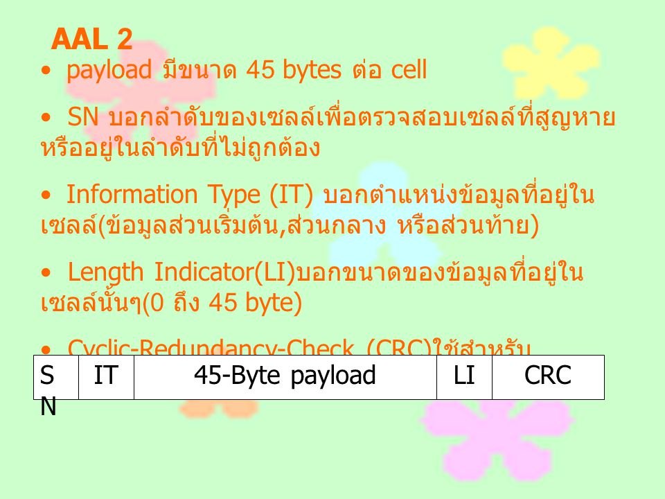 AAL 2 payload มีขนาด 45 bytes ต่อ cell