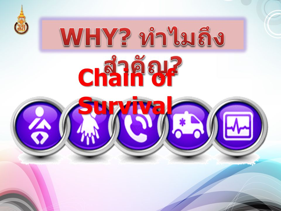 WHY ทำไมถึงสำคัญ Chain of Survival