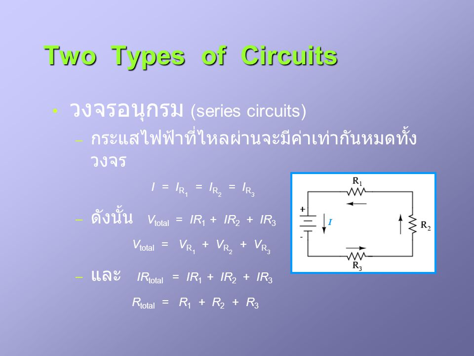 Two Types of Circuits วงจรอนุกรม (series circuits)