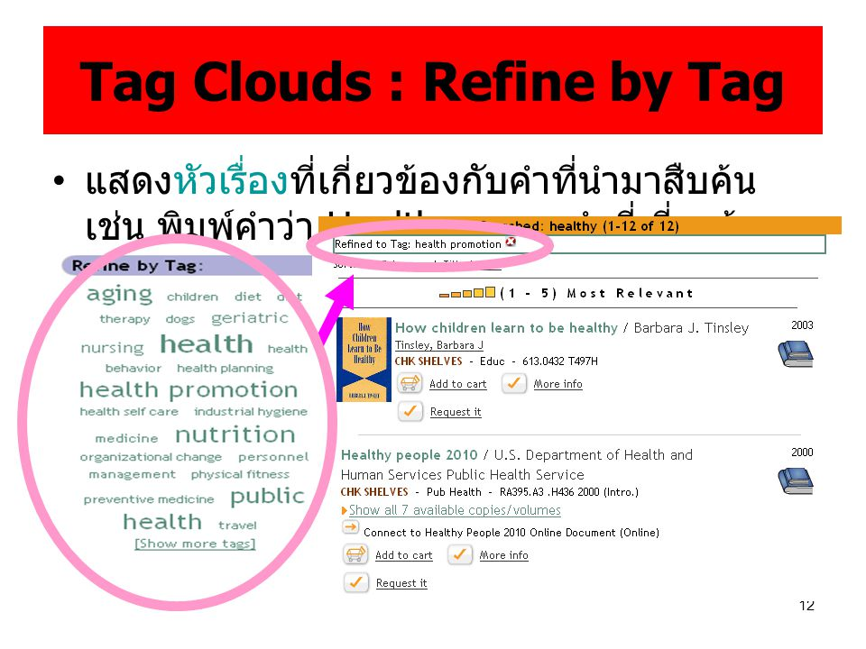 Tag Clouds : Refine by Tag