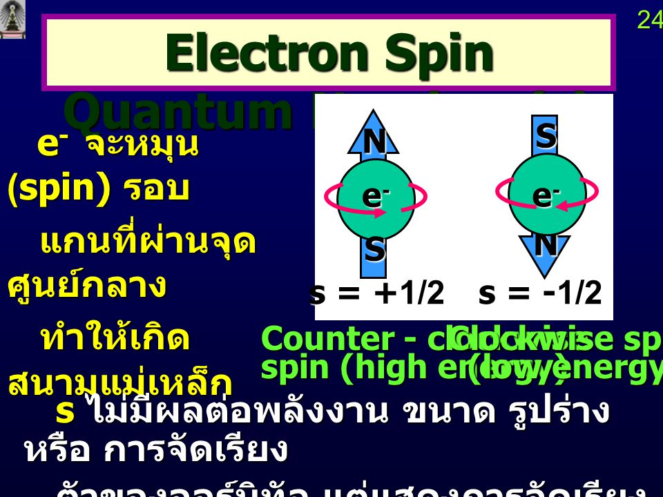 Electron Spin Quantum Number (s)
