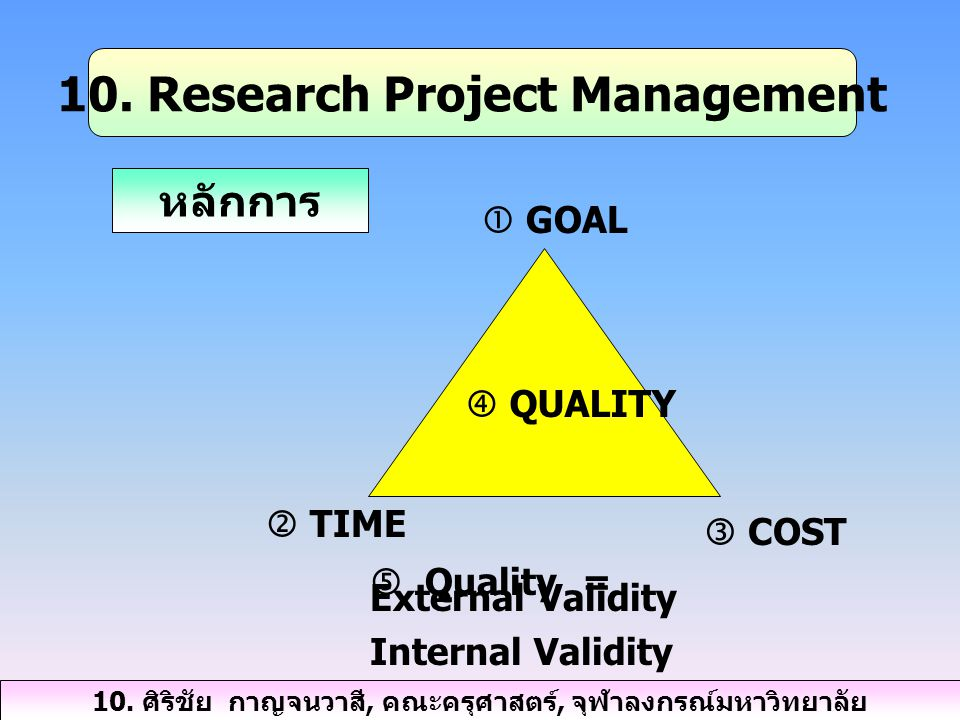 10. Research Project Management