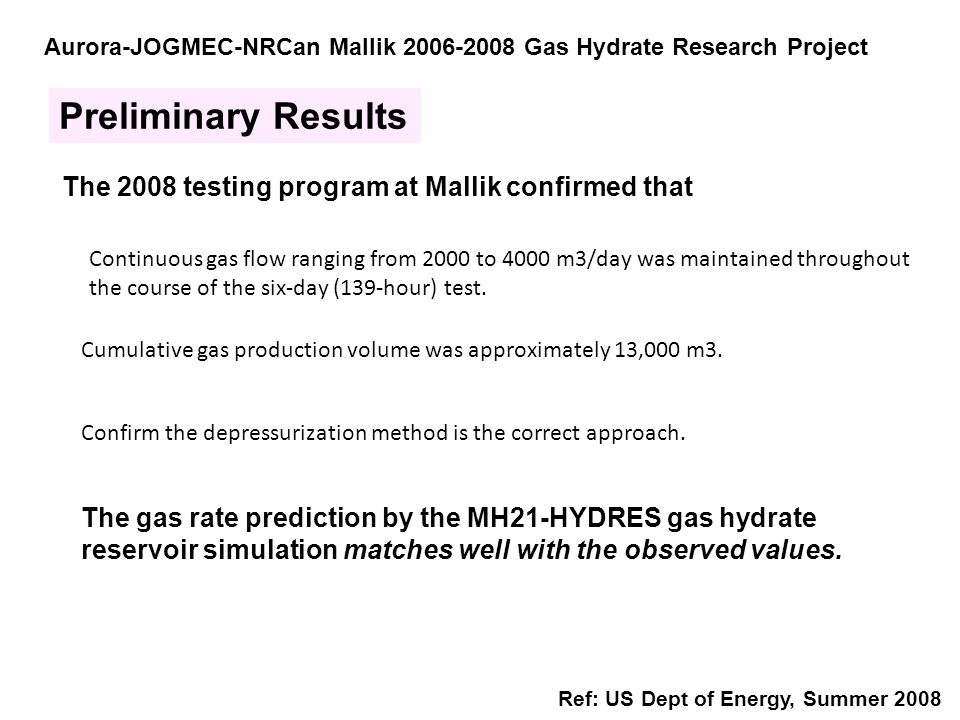Preliminary Results The 2008 testing program at Mallik confirmed that