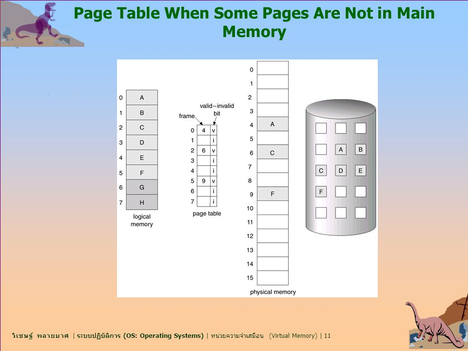 Page Table When Some Pages Are Not in Main Memory