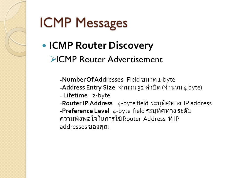ICMP Messages ICMP Router Discovery ICMP Router Advertisement