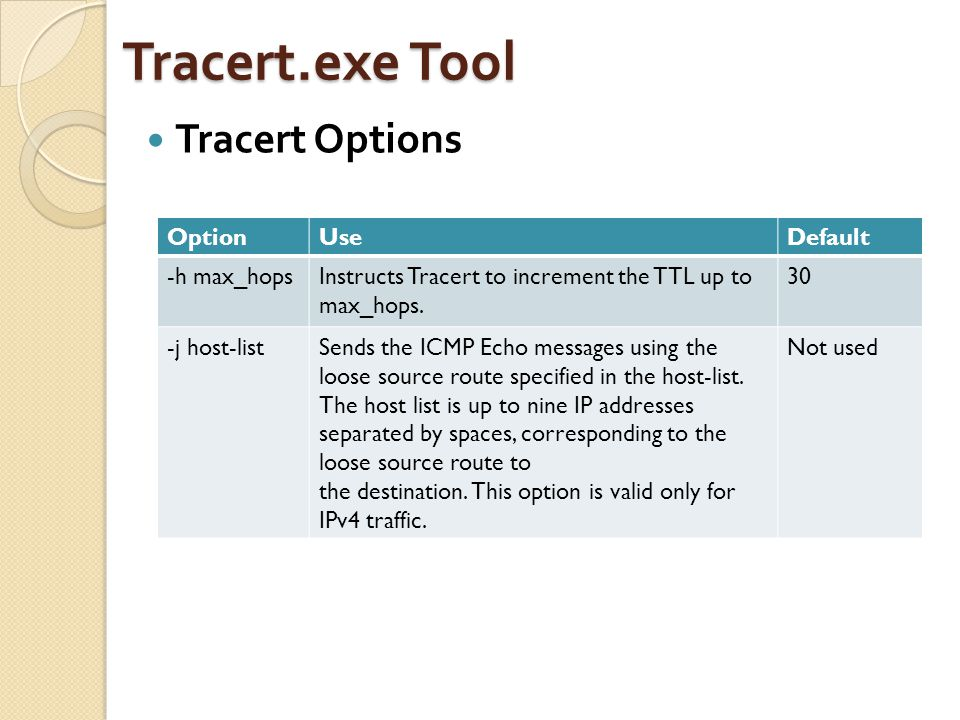 Tracert.exe Tool Tracert Options Option Use Default -h max_hops