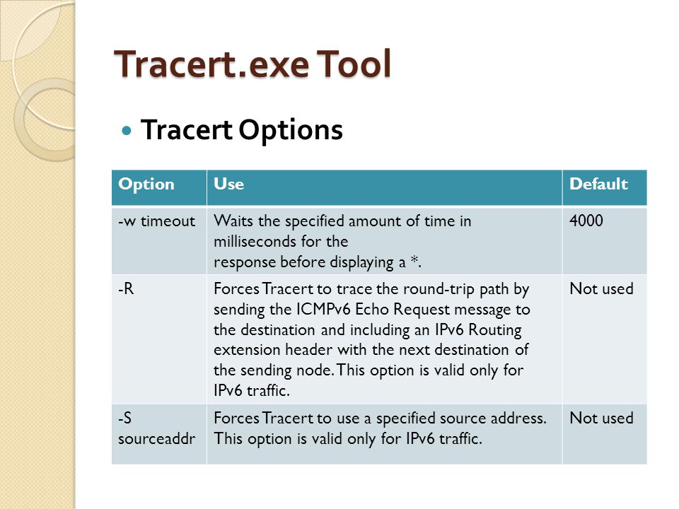 Tracert.exe Tool Tracert Options Option Use Default -w timeout