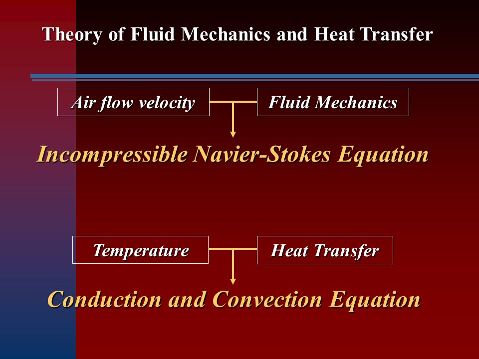 Theory of Fluid Mechanics and Heat Transfer