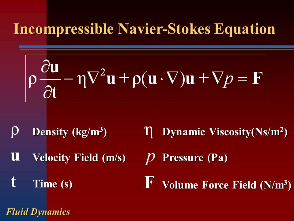 Incompressible Navier-Stokes Equation
