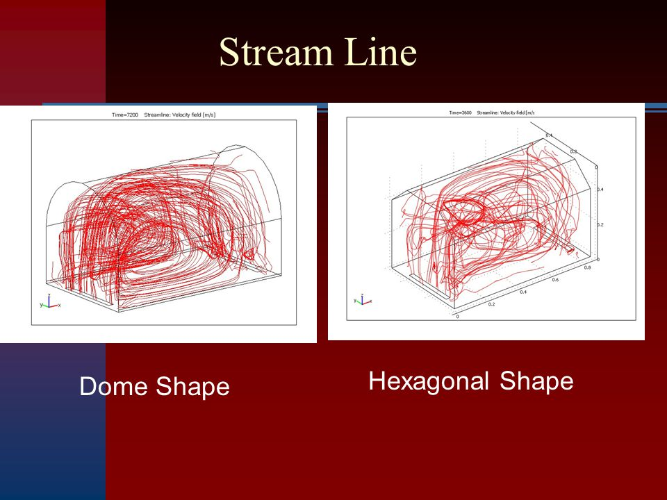 Stream Line Hexagonal Shape Dome Shape