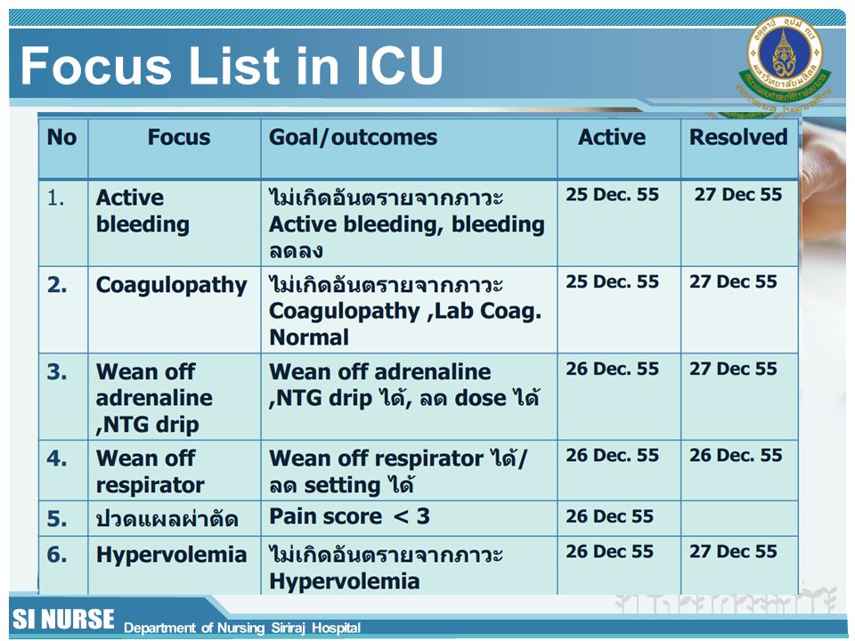 Focus List in ICU