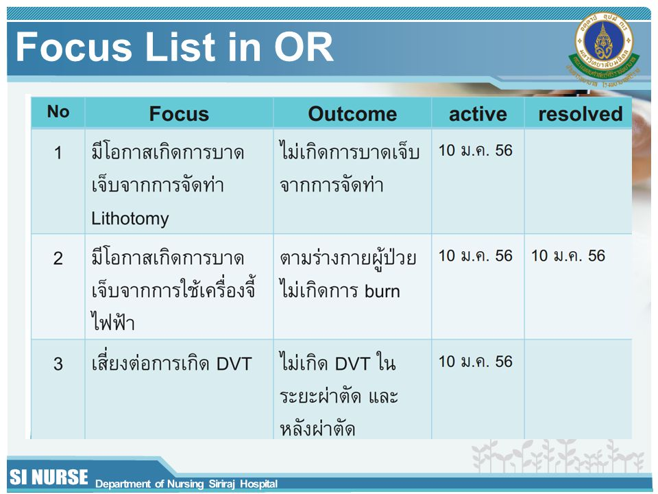 Focus List in OR