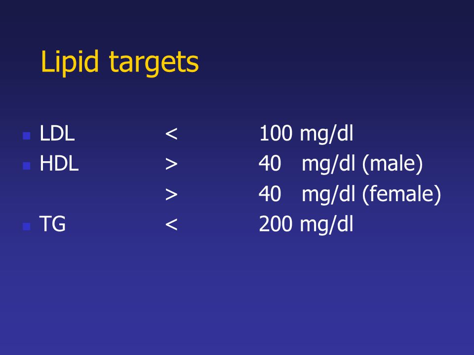 Lipid targets LDL < 100 mg/dl HDL > 40 mg/dl (male)