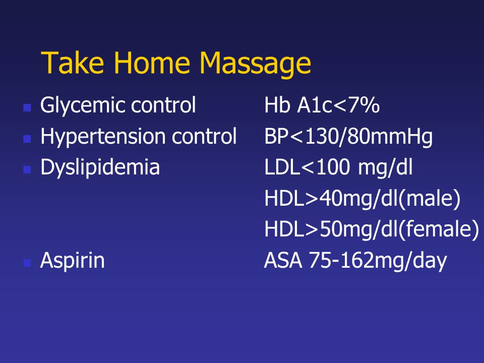 Take Home Massage Glycemic control Hb A1c<7%