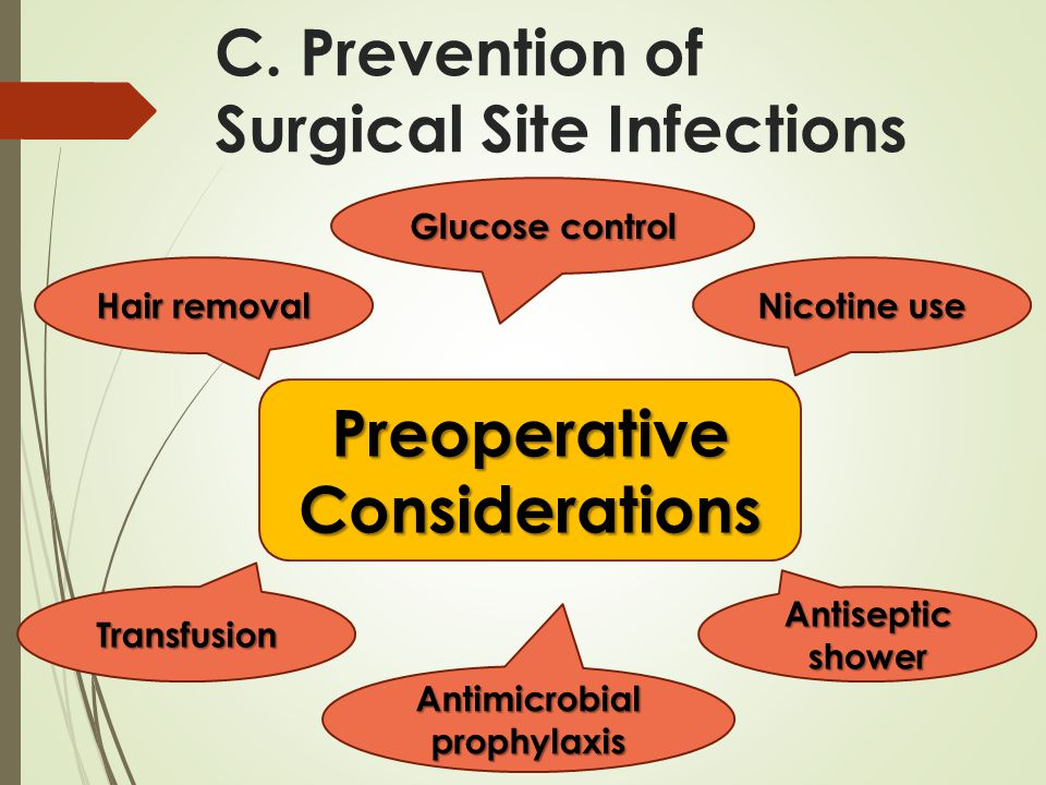 C. Prevention of Surgical Site Infections