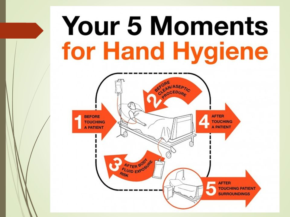 A. Hand Hygiene In this picture, Indications for hand hygiene: