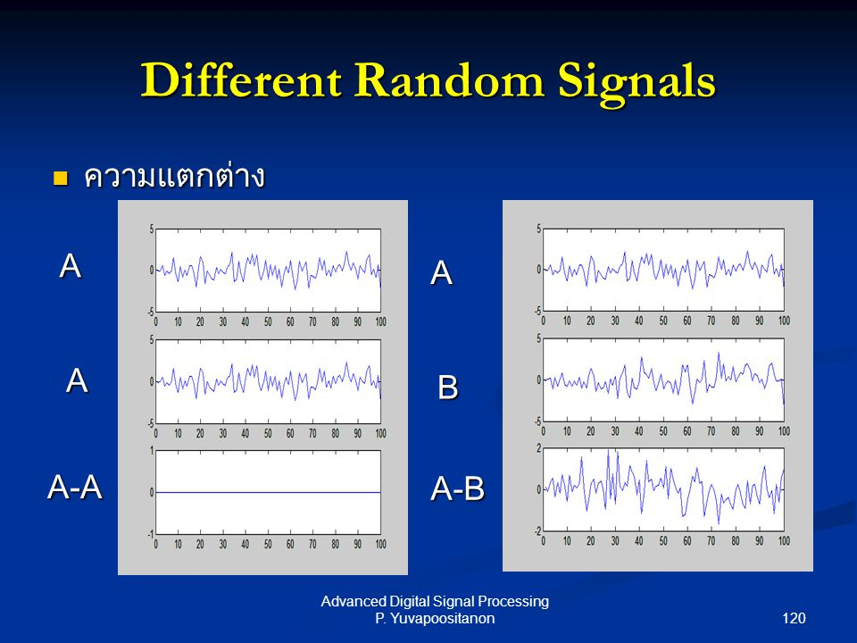 Different Random Signals