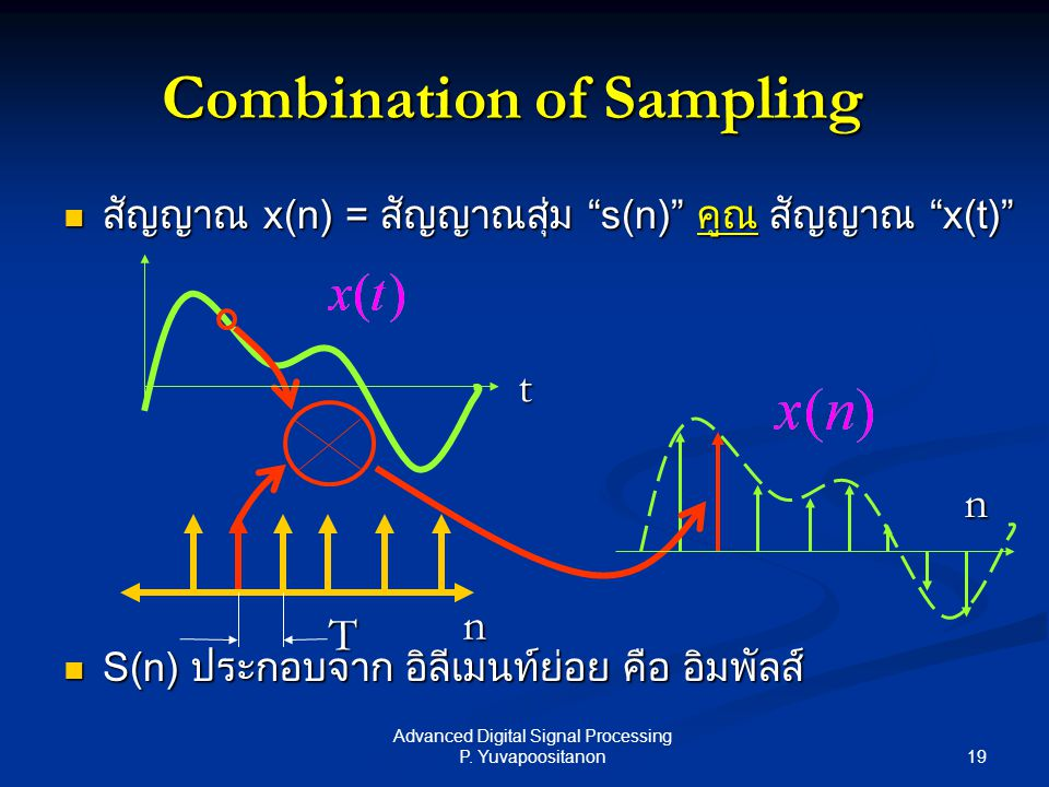 Combination of Sampling