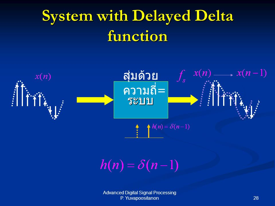 System with Delayed Delta function