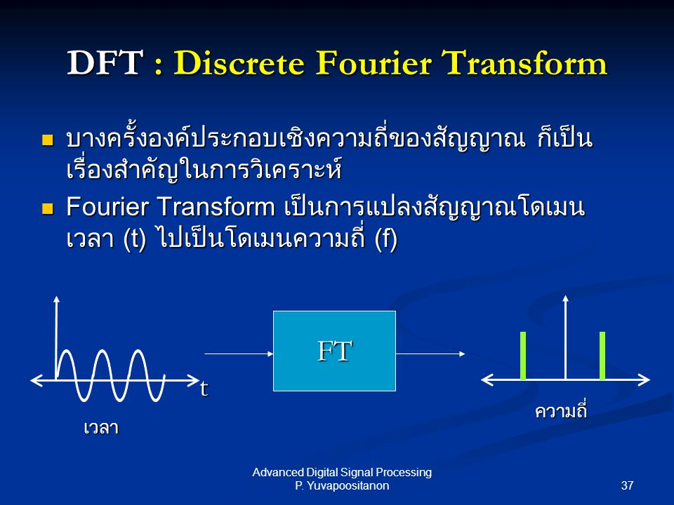 DFT : Discrete Fourier Transform