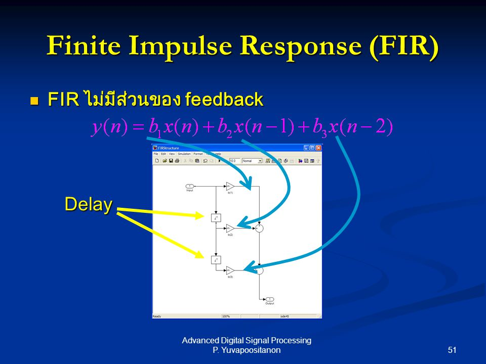Finite Impulse Response (FIR)