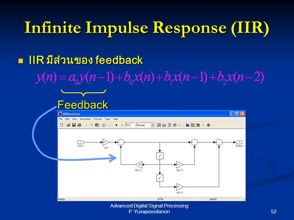 Infinite Impulse Response (IIR)