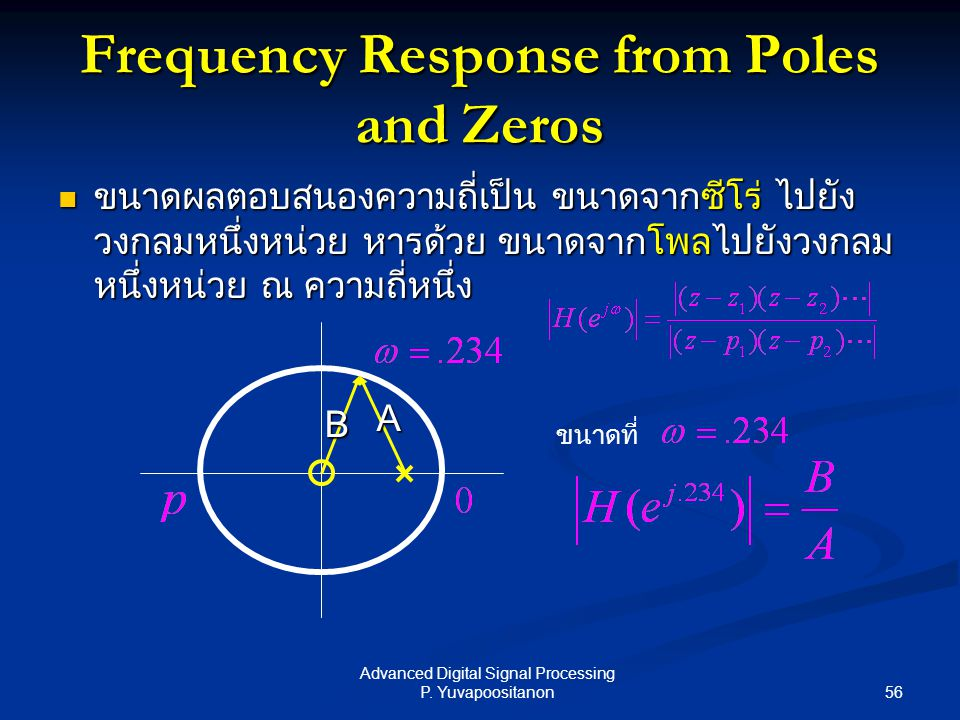 Frequency Response from Poles and Zeros