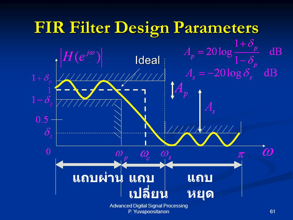 FIR Filter Design Parameters
