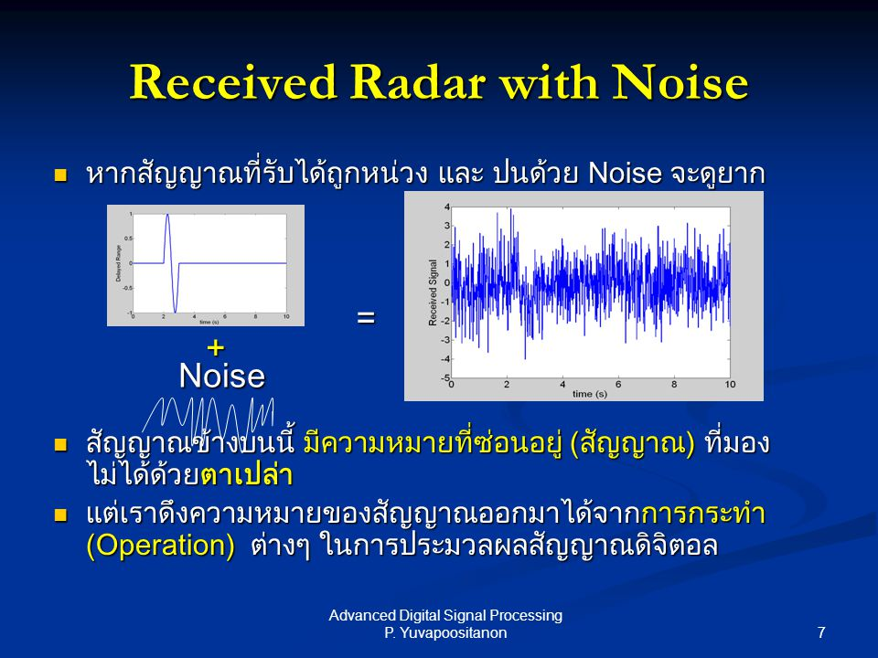 Received Radar with Noise