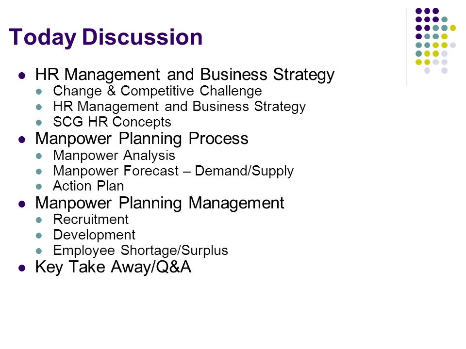 Today Discussion HR Management and Business Strategy