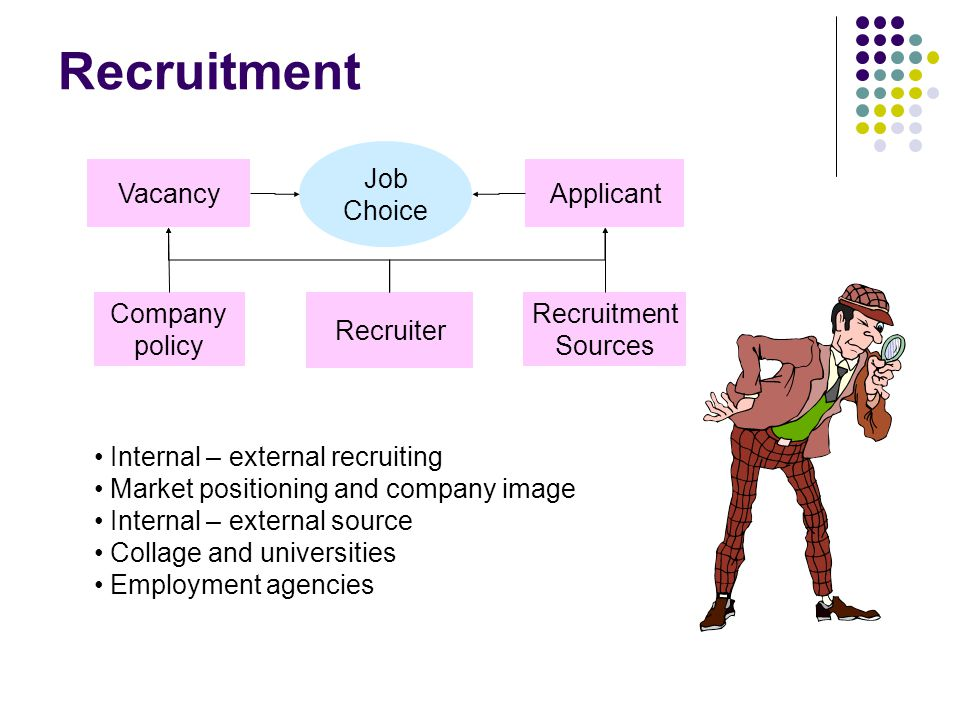 Recruitment Job Choice Vacancy Applicant Company policy Recruiter