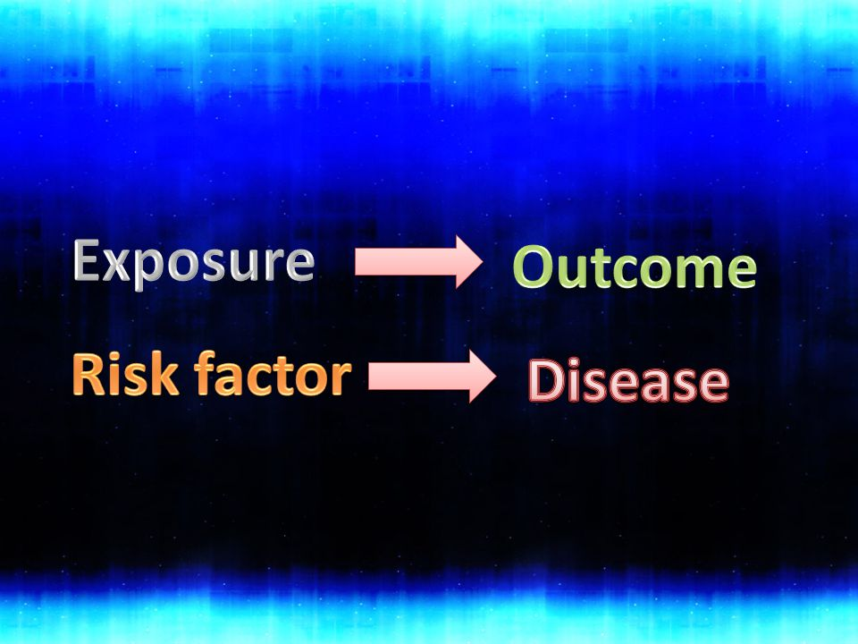 Exposure Outcome Risk factor Disease