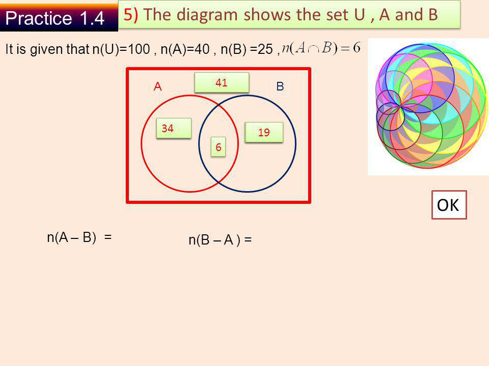 5) The diagram shows the set U , A and B Practice 1.4