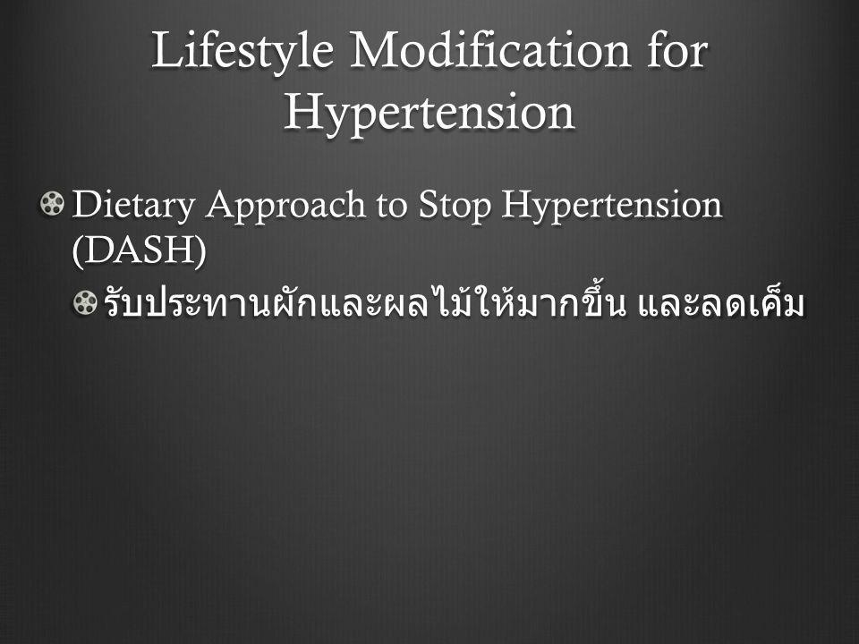 Lifestyle Modification for Hypertension