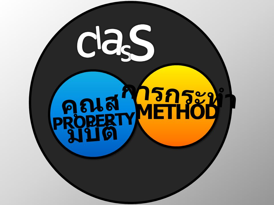 s OOP a c l s การกระทำ คุณสมบัติ METHOD PROPERTY