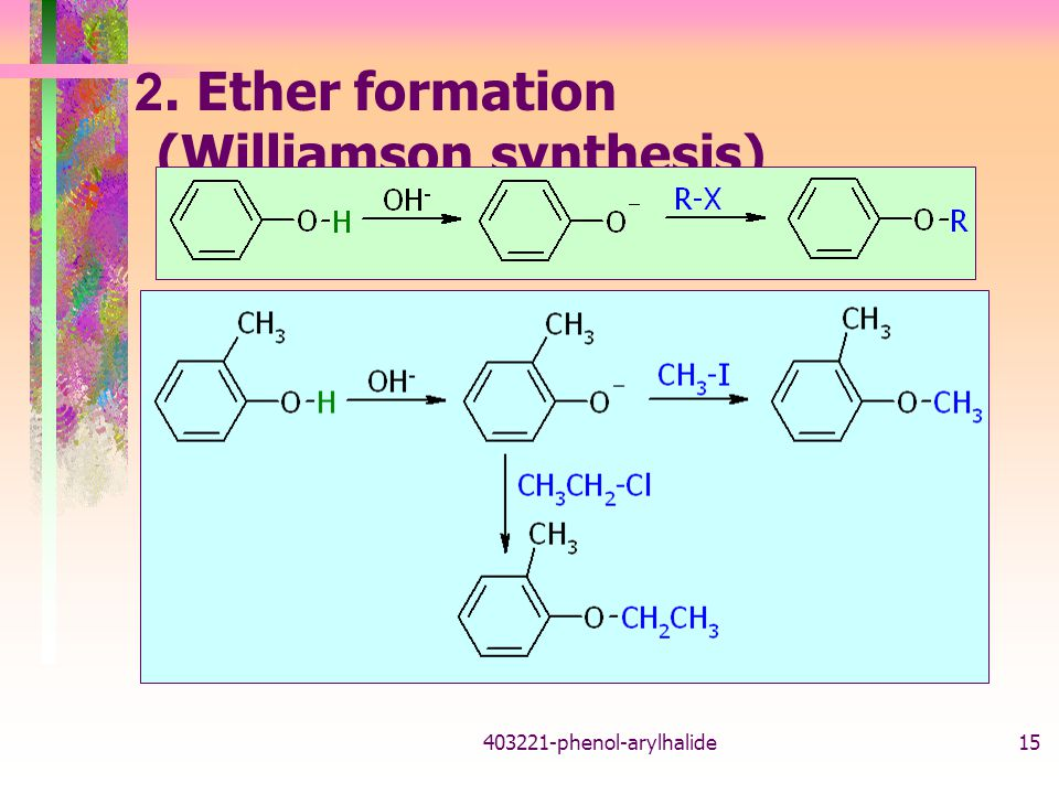 2. Ether formation (Williamson synthesis)
