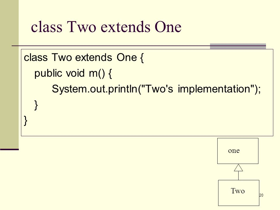 class Two extends One class Two extends One { public void m() {