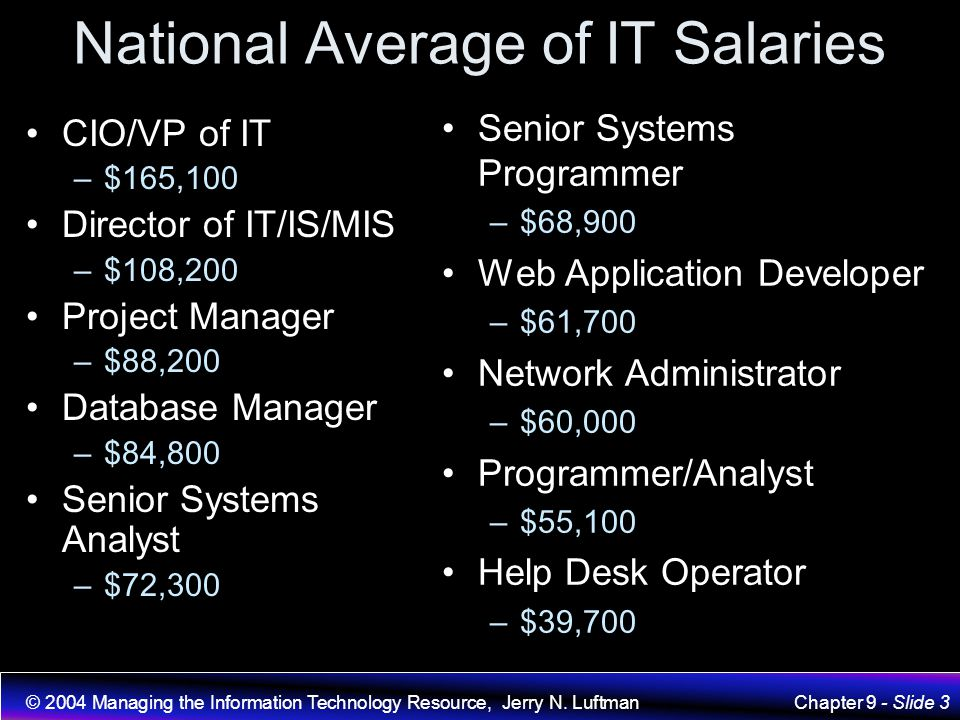 National Average of IT Salaries