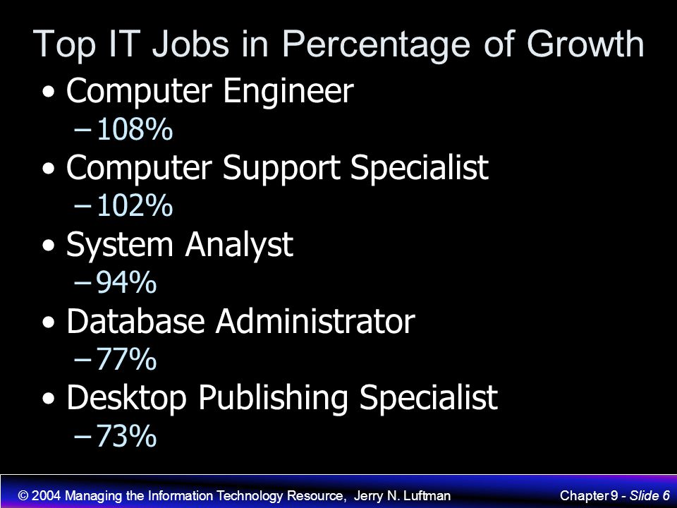 Top IT Jobs in Percentage of Growth