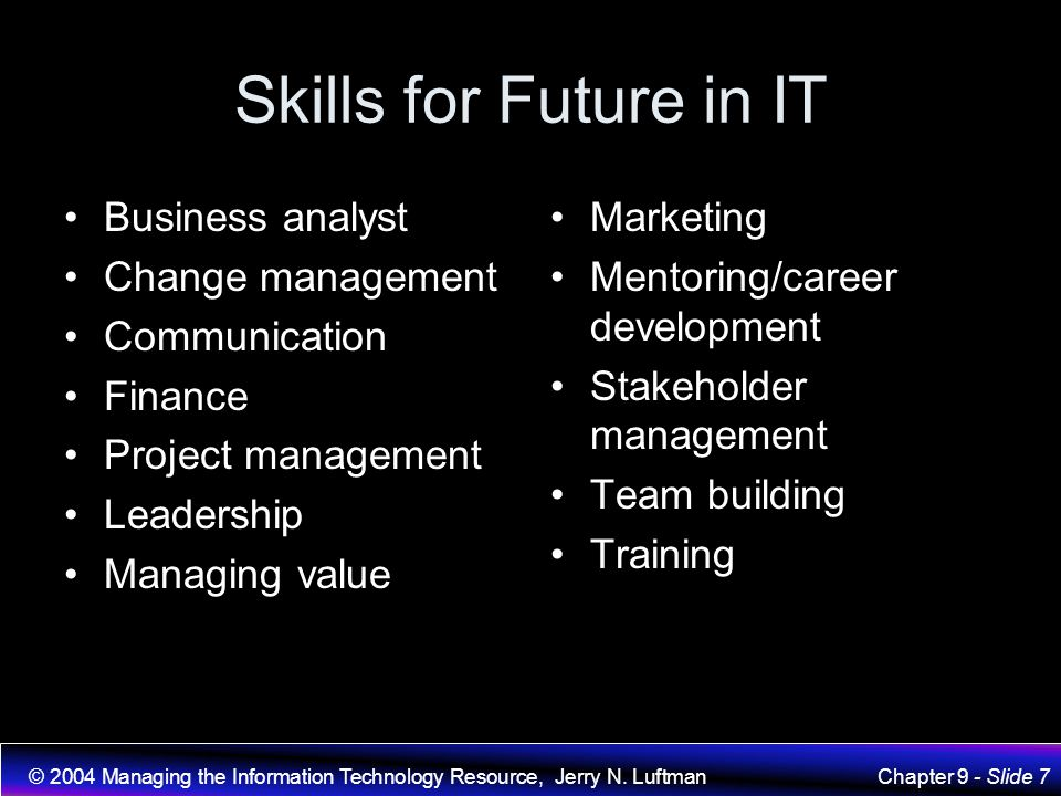 Skills for Future in IT Business analyst Change management