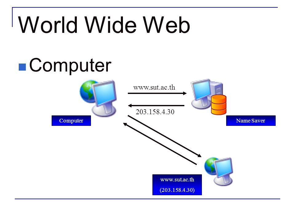 World Wide Web Computer Computer Name Saver