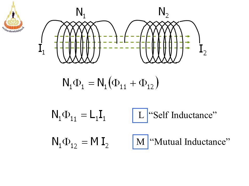 L Self Inductance M Mutual Inductance