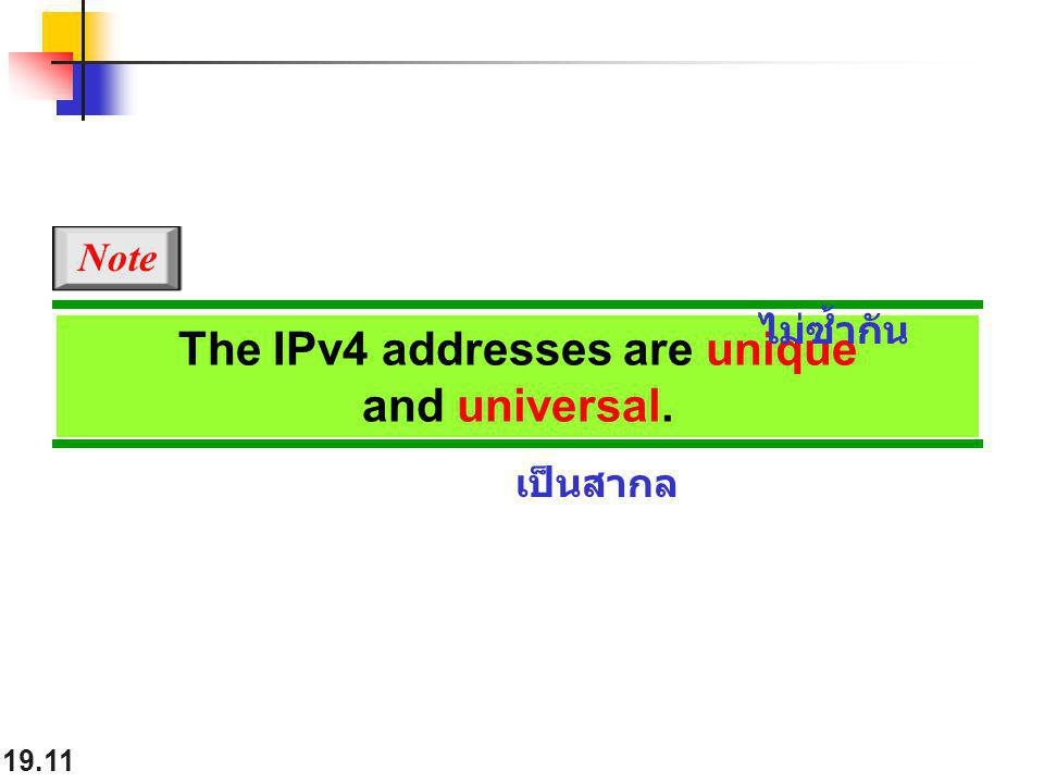 The IPv4 addresses are unique and universal.